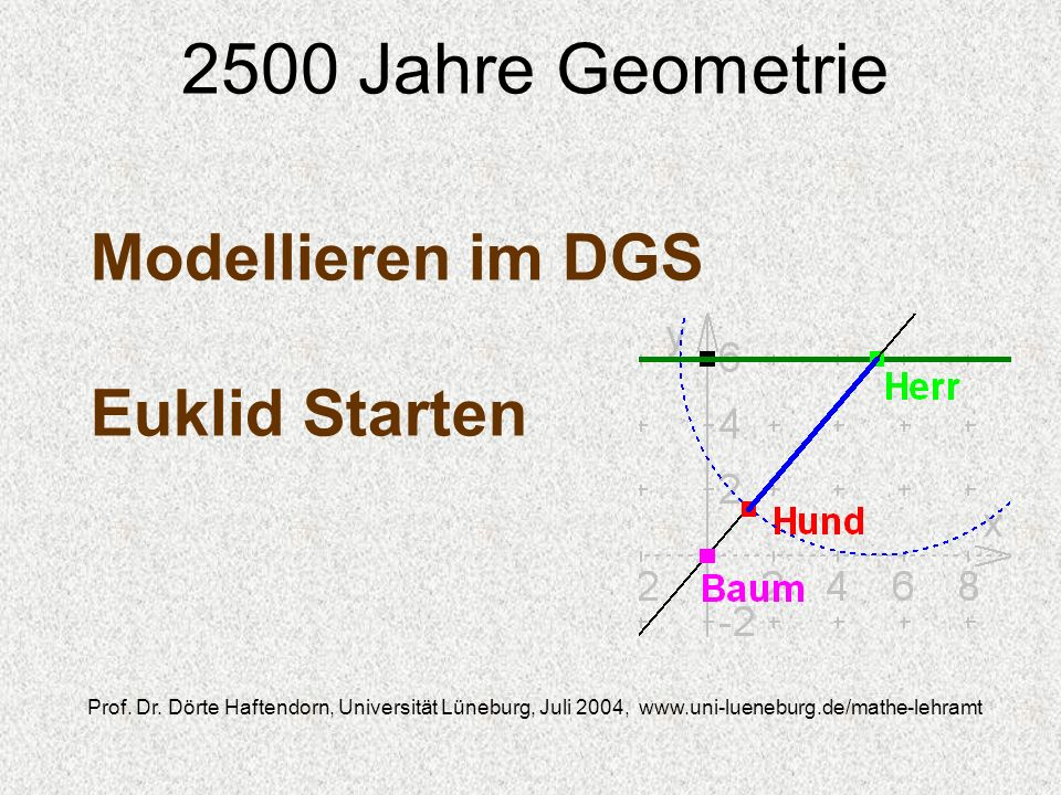 2500 Jahre Geometrie Modellieren im DGS Euklid Starten