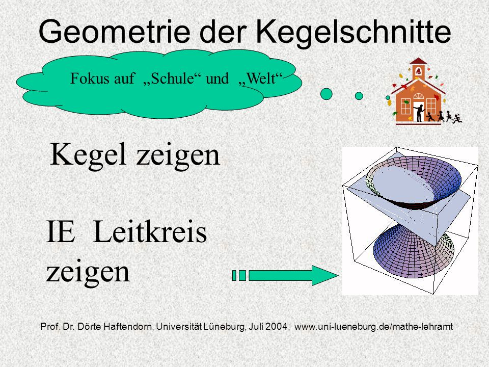 Geometrie der Kegelschnitte