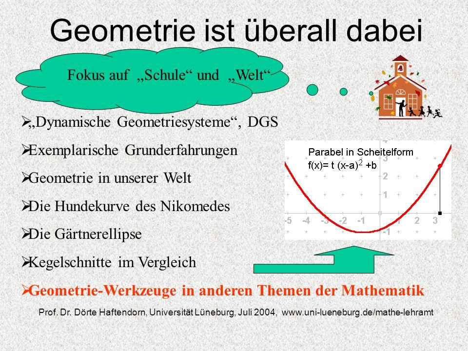 Geometrie ist überall dabei