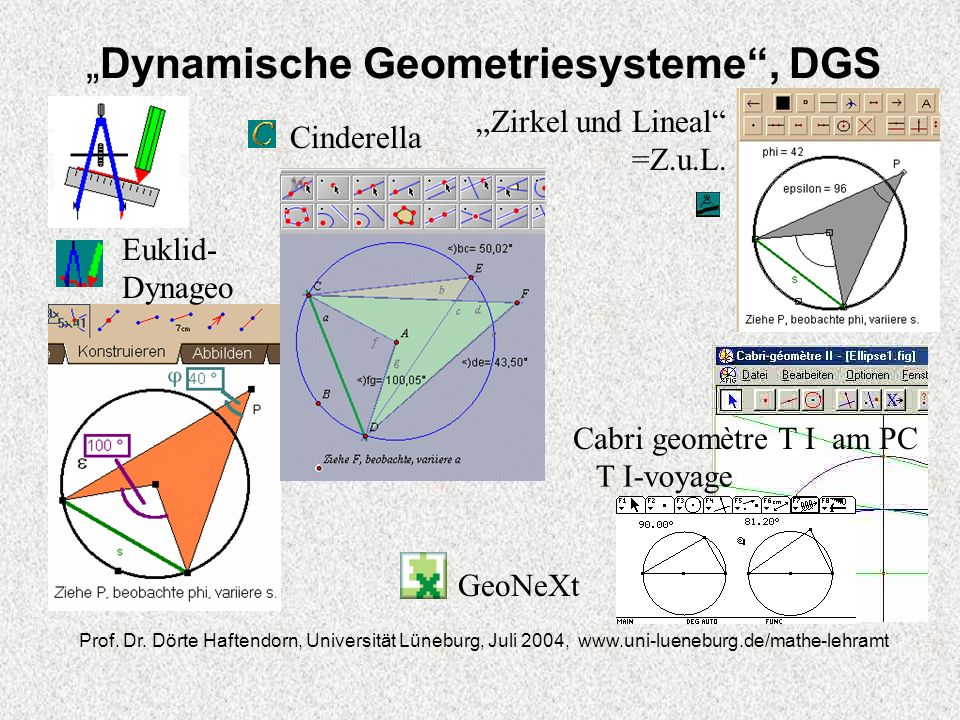 """Dynamische Geometriesysteme , DGS"