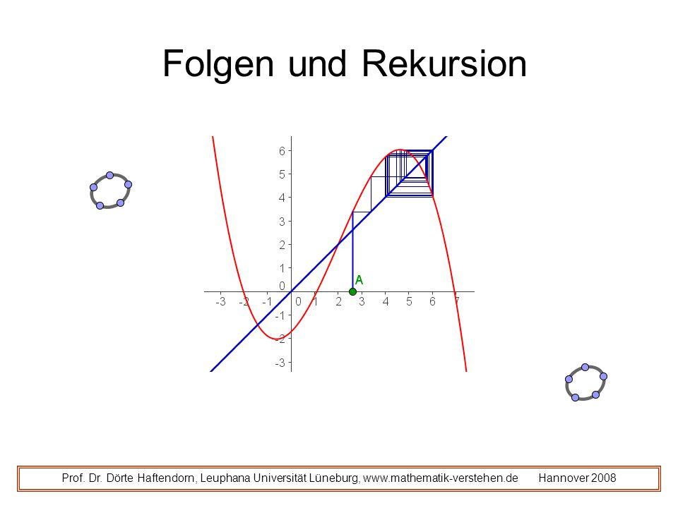 Folgen und Rekursion Prof. Dr.