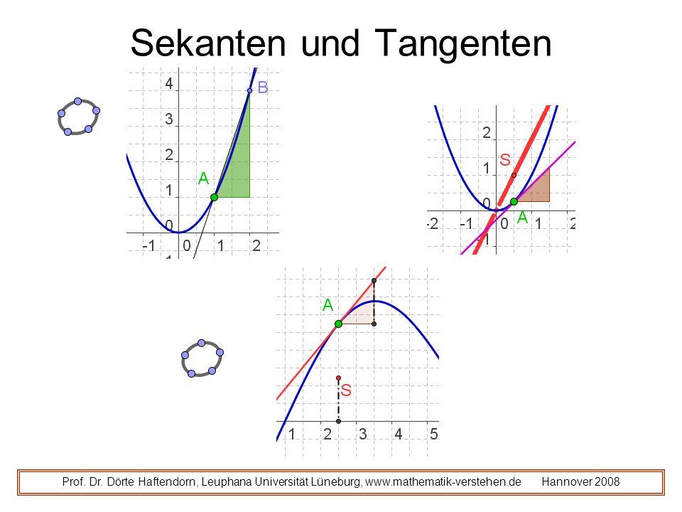 Sekanten und Tangenten
