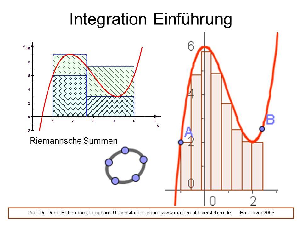 Integration Einführung
