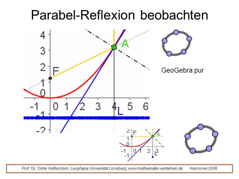 Parabel-Reflexion beobachten