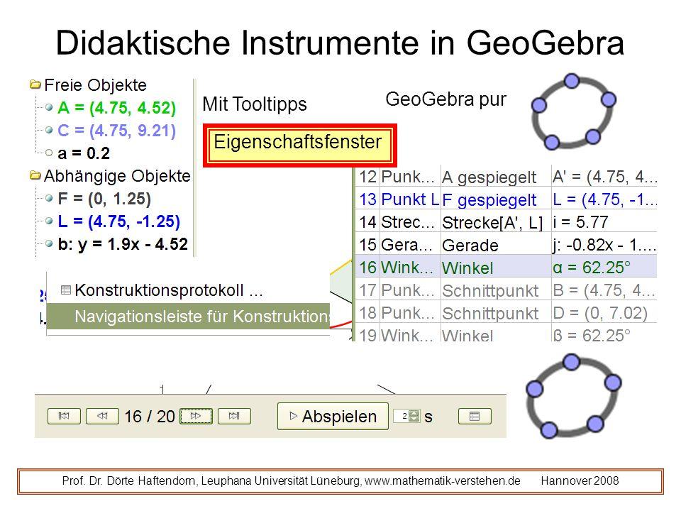 Didaktische Instrumente in GeoGebra