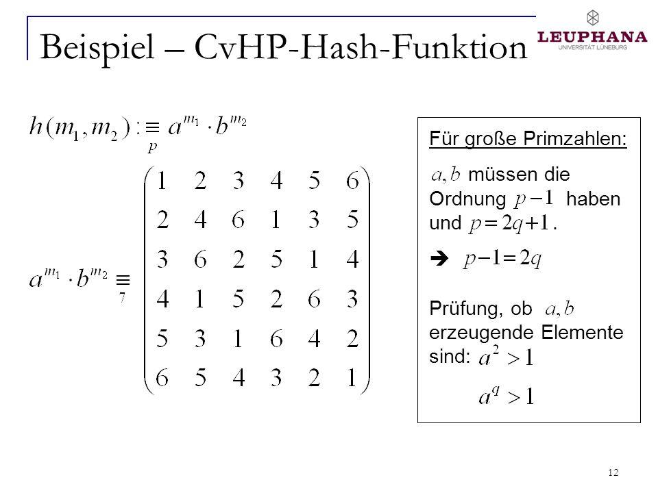 Beispiel – CvHP-Hash-Funktion