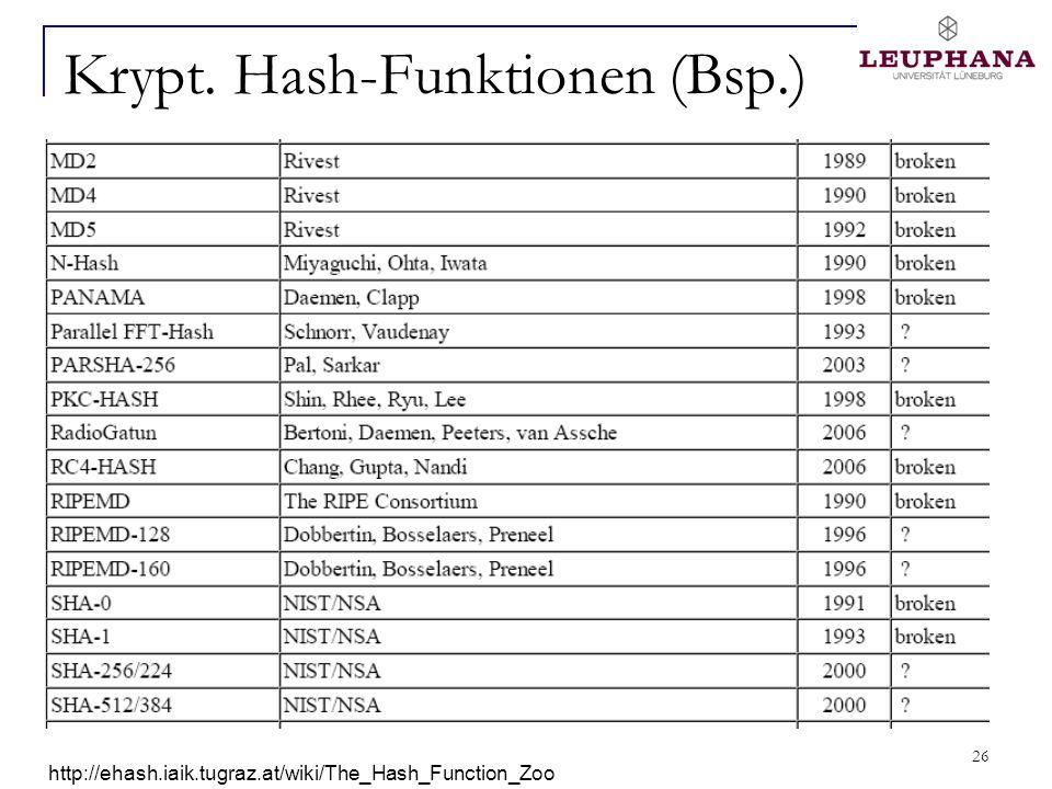 Krypt. Hash-Funktionen (Bsp.)