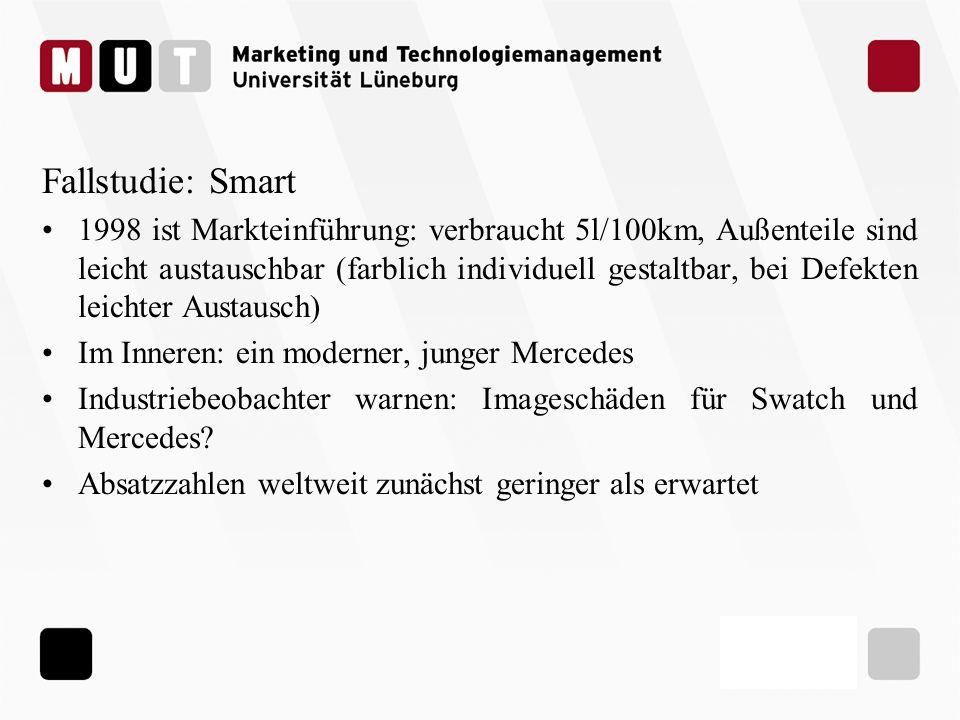 Fallstudie: Smart