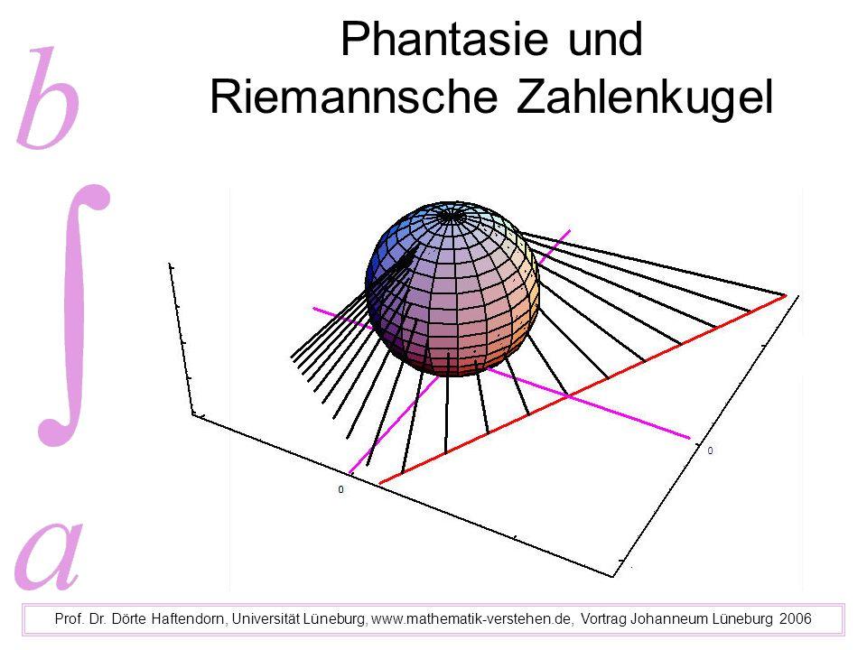 Phantasie und Riemannsche Zahlenkugel