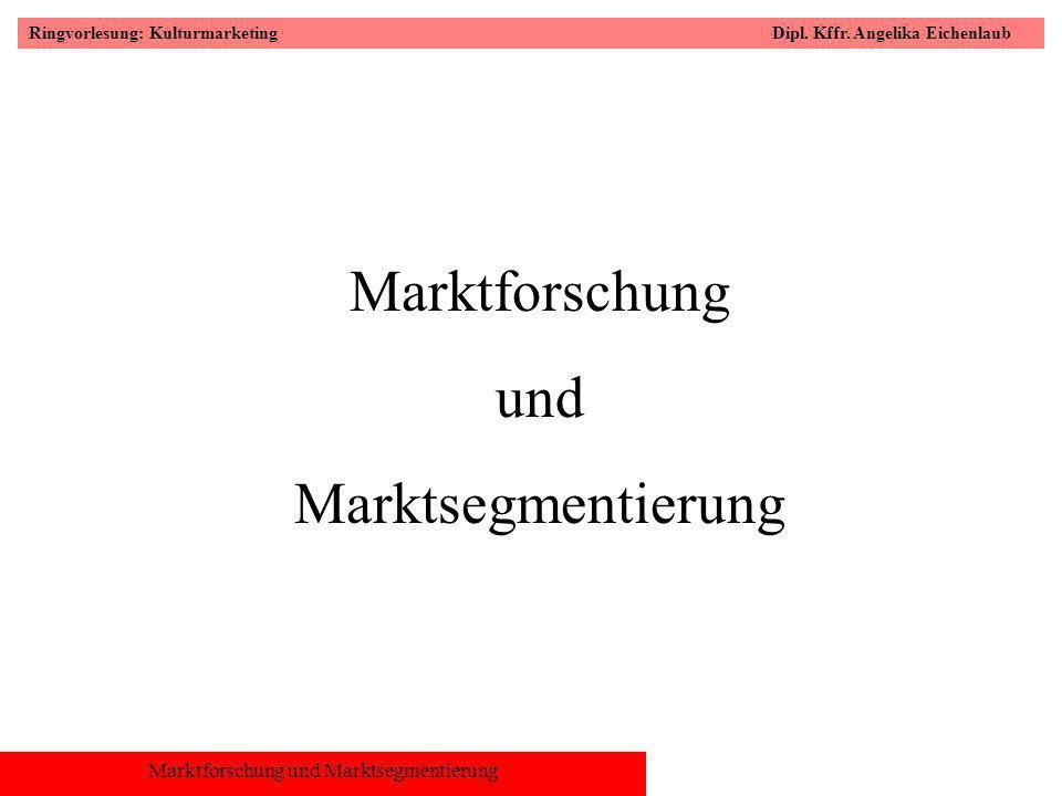 Marktforschung und Marktsegmentierung