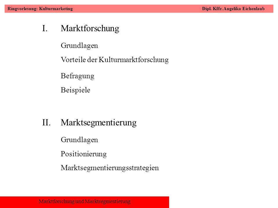 I. Marktforschung Grundlagen Befragung Marktsegmentierung