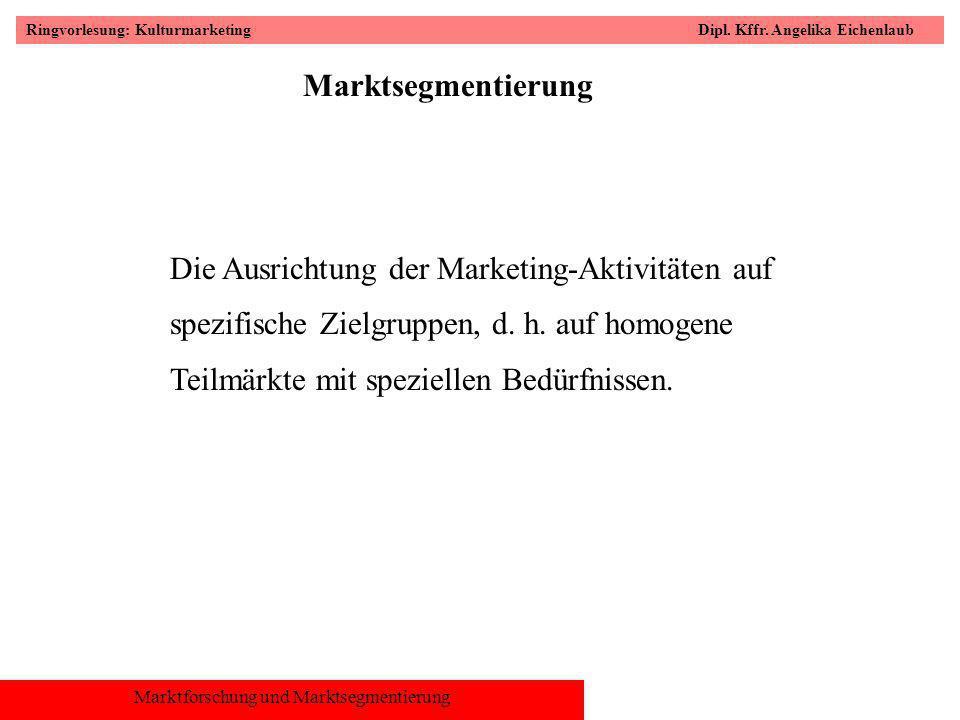 Marktsegmentierung Die Ausrichtung der Marketing-Aktivitäten auf spezifische Zielgruppen, d.