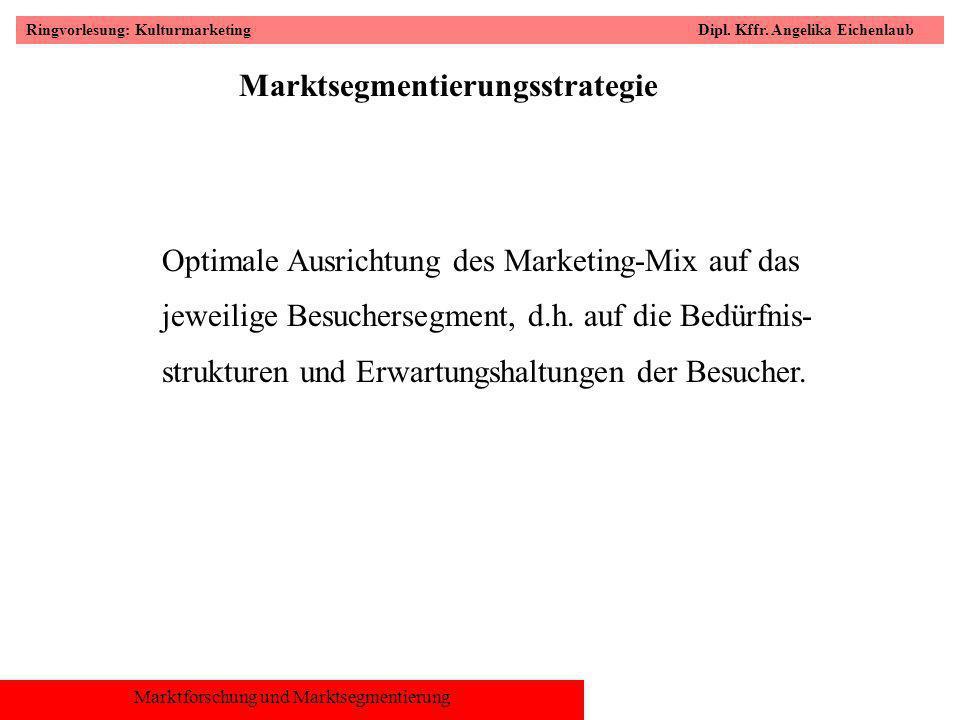 Marktsegmentierungsstrategie