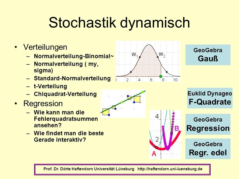 Stochastik dynamisch Verteilungen Gauß Regression F-Quadrate