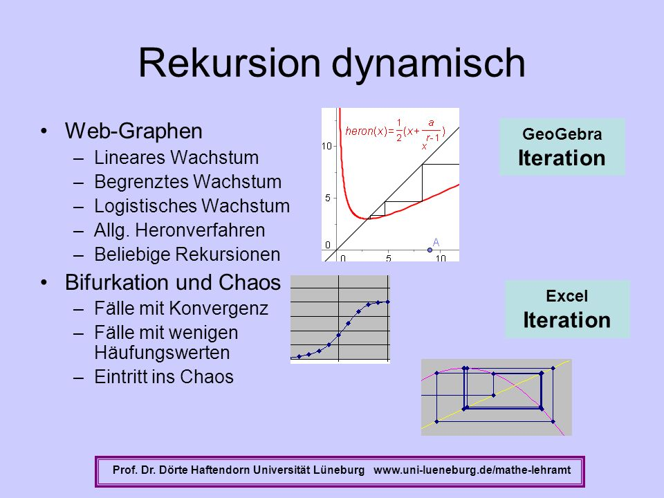Rekursion dynamisch Web-Graphen Iteration Bifurkation und Chaos