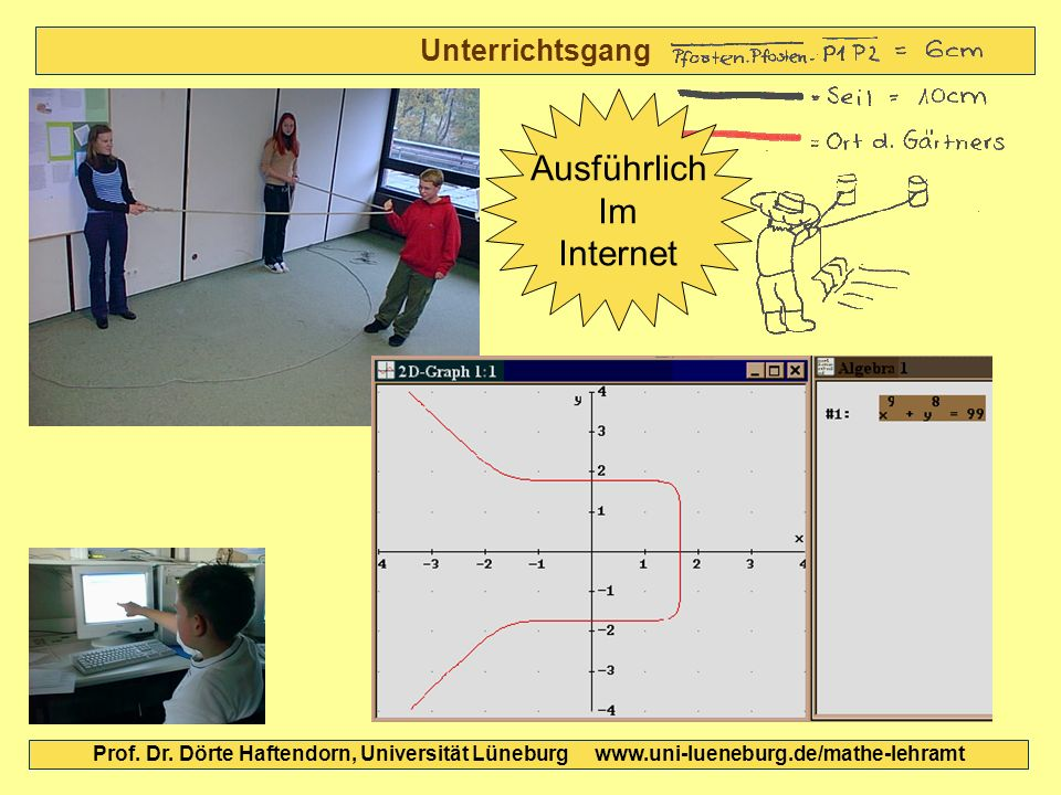 Ausführlich Im Internet Unterrichtsgang