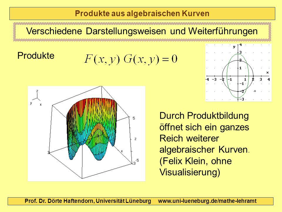 Produkte aus algebraischen Kurven