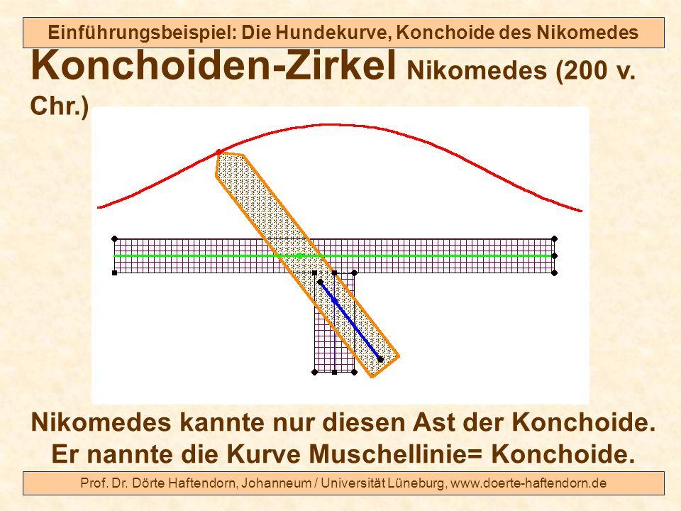 Einführungsbeispiel: Die Hundekurve, Konchoide des Nikomedes