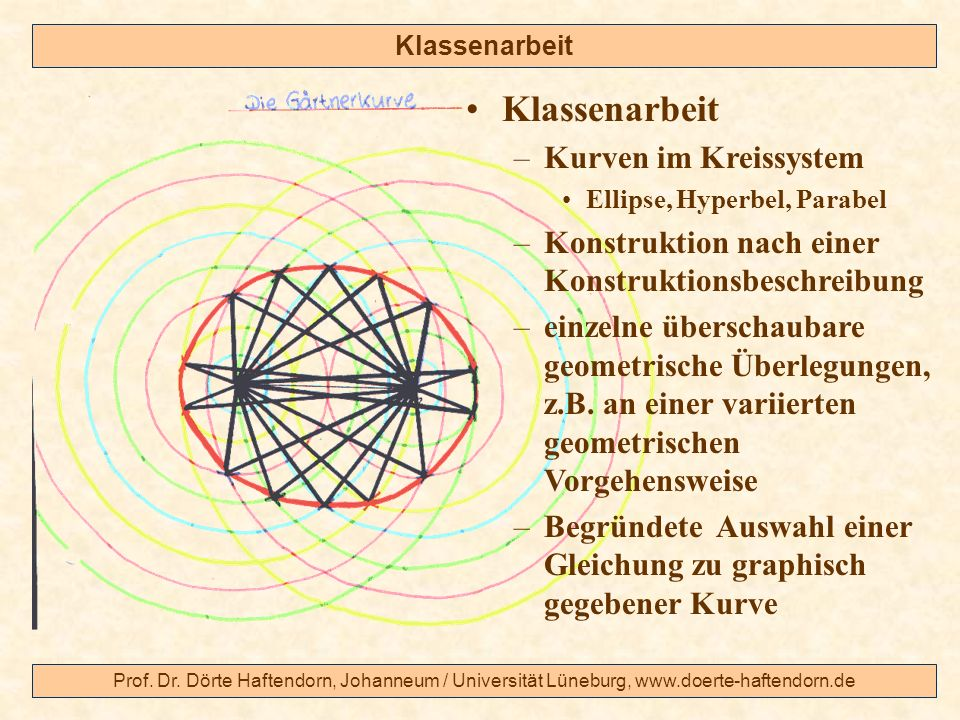 Klassenarbeit Kurven im Kreissystem