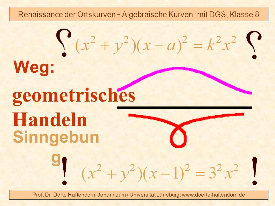 Renaissance der Ortskurven - Algebraische Kurven mit DGS, Klasse 8