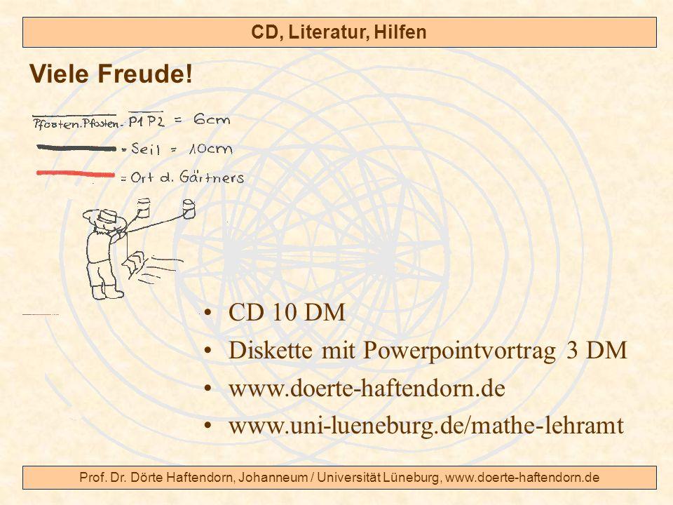 Diskette mit Powerpointvortrag 3 DM www.doerte-haftendorn.de