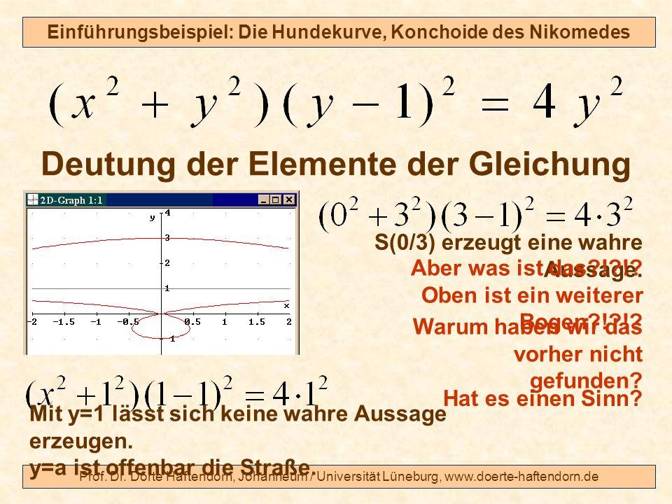 Deutung der Elemente der Gleichung