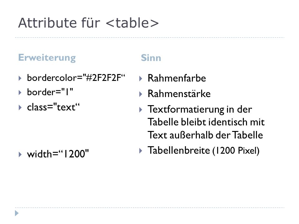 Attribute für <table>
