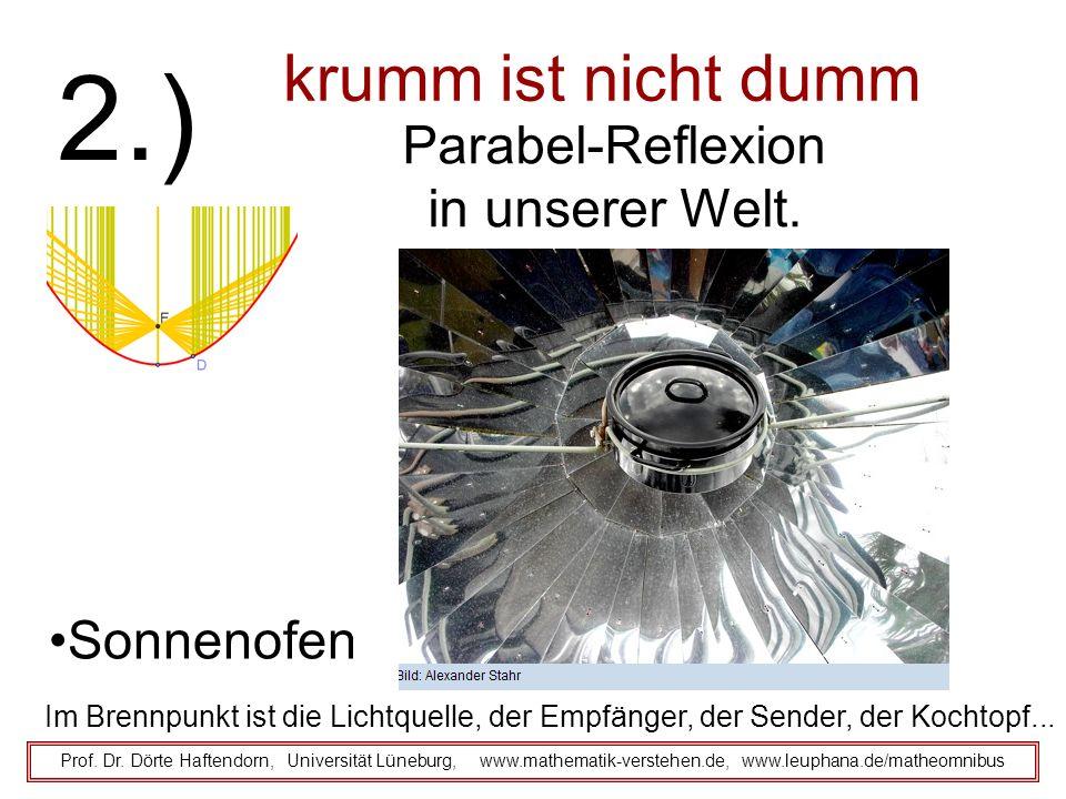 2.) krumm ist nicht dumm Parabel-Reflexion in unserer Welt. Sonnenofen