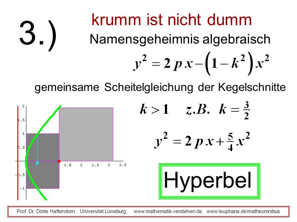 Namensgeheimnis algebraisch