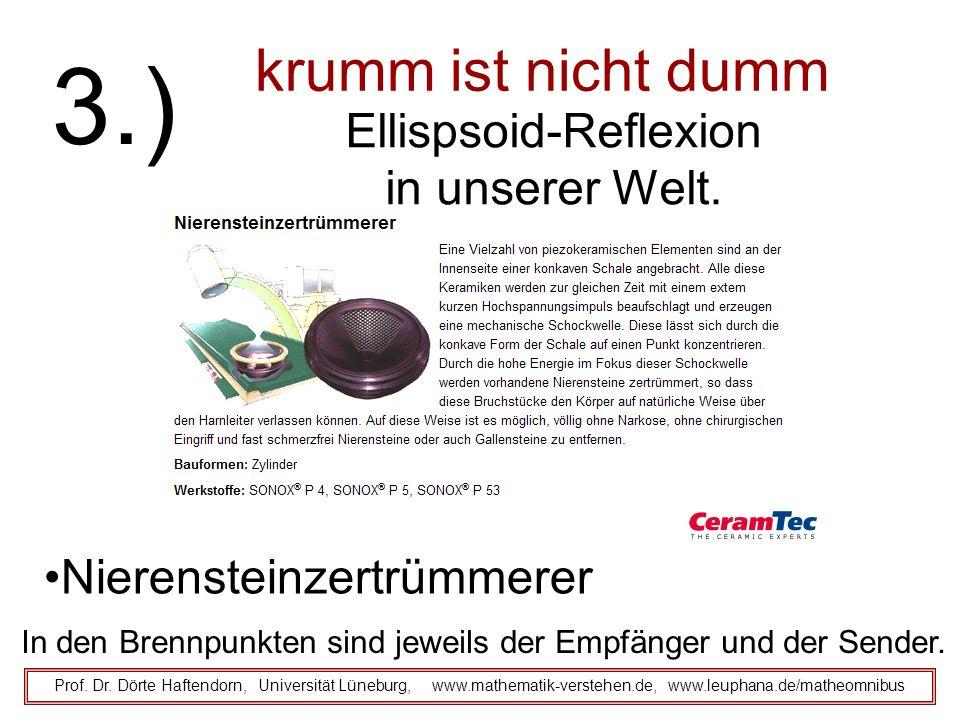 Ellispsoid-Reflexion