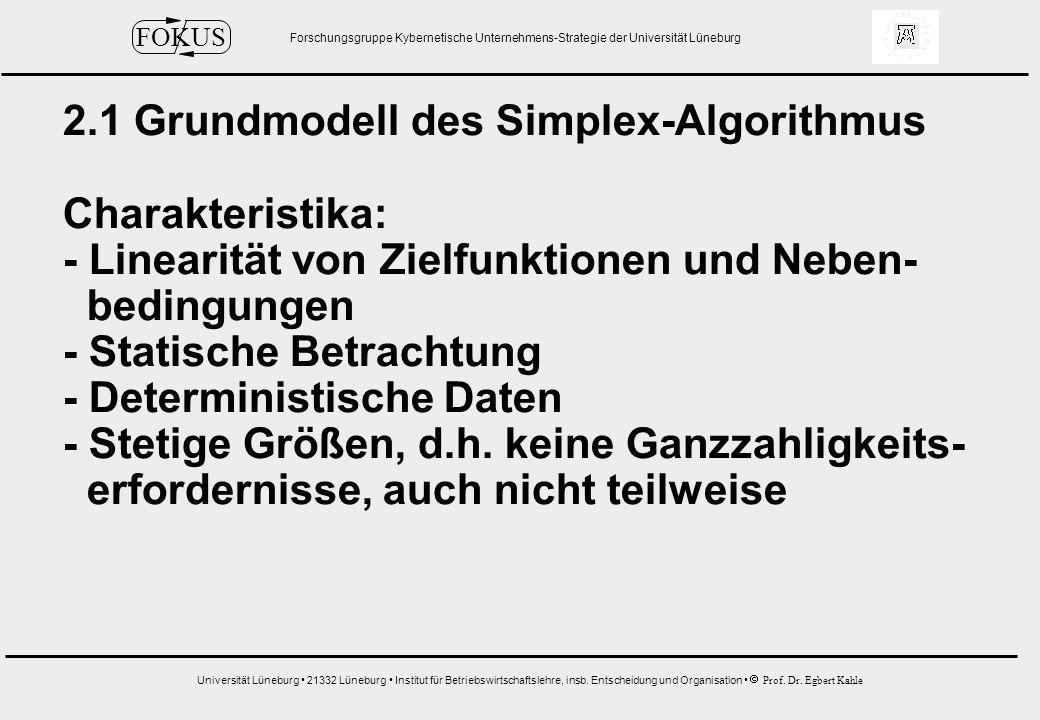2.1 Grundmodell des Simplex-Algorithmus