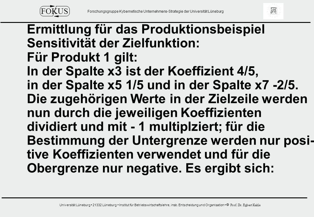 Ermittlung für das Produktionsbeispiel