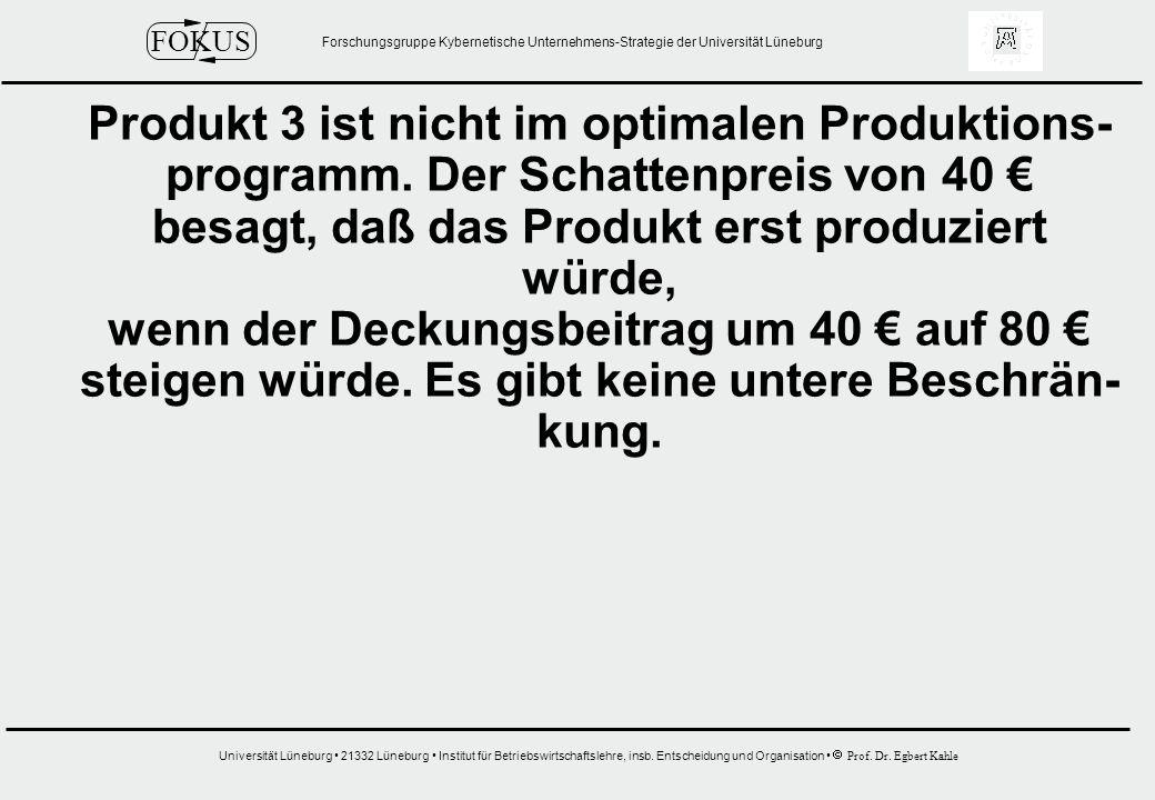 Produkt 3 ist nicht im optimalen Produktions-
