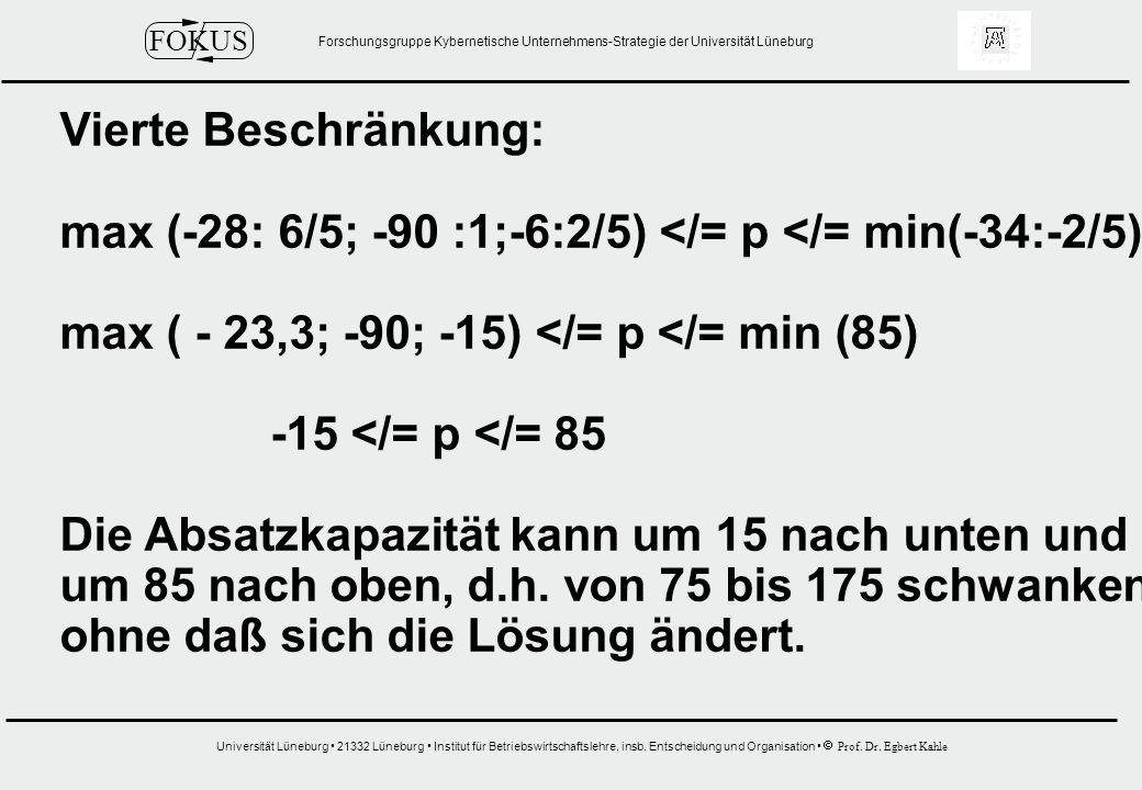 Vierte Beschränkung: max (-28: 6/5; -90 :1;-6:2/5) </= p </= min(-34:-2/5) max ( - 23,3; -90; -15) </= p </= min (85)
