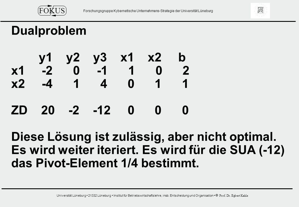 Dualproblem y1 y2 y3 x1 x2 b. x1 -2 0 -1 1 0 2. x2 -4 1 4 0 1 1.