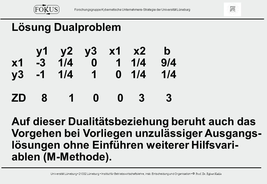 Lösung Dualproblem y1 y2 y3 x1 x2 b. x1 -3 1/4 0 1 1/4 9/4.