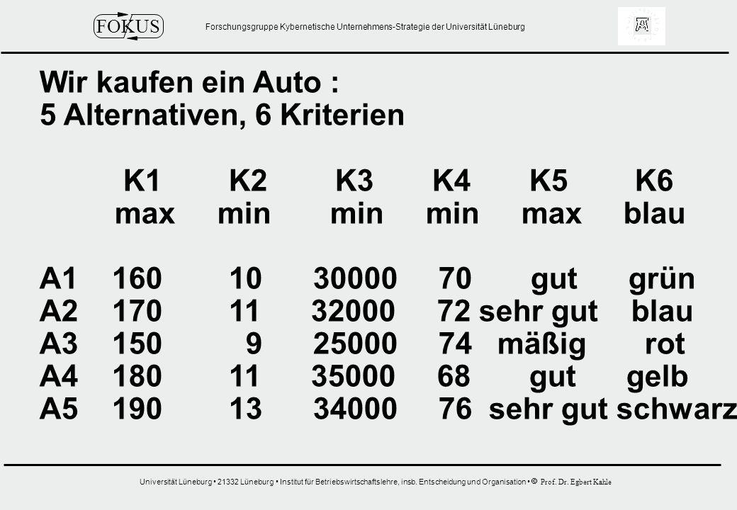 Wir kaufen ein Auto : 5 Alternativen, 6 Kriterien. K1 K2 K3 K4 K5 K6.