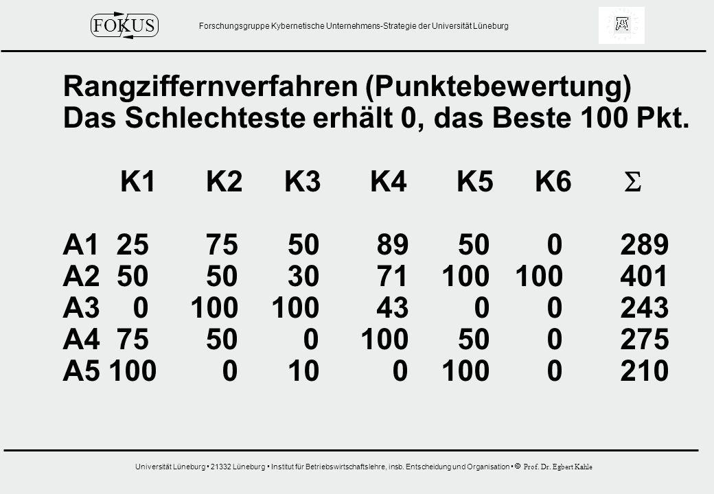 Rangziffernverfahren (Punktebewertung)