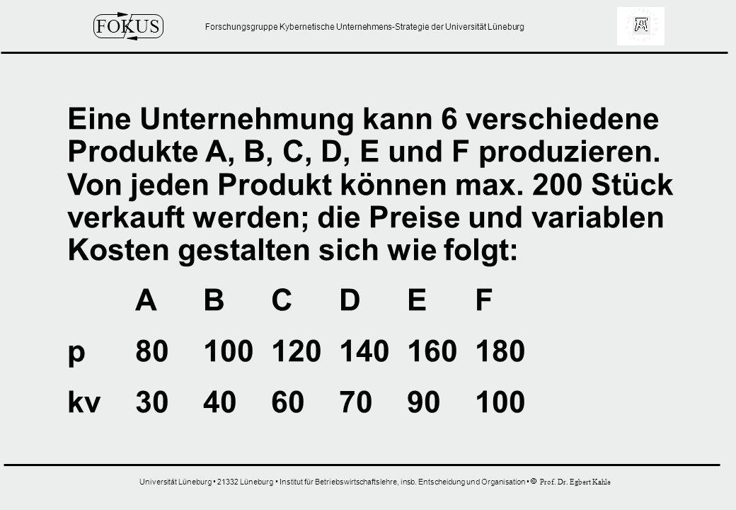 Eine Unternehmung kann 6 verschiedene Produkte A, B, C, D, E und F produzieren. Von jeden Produkt können max. 200 Stück verkauft werden; die Preise und variablen Kosten gestalten sich wie folgt: