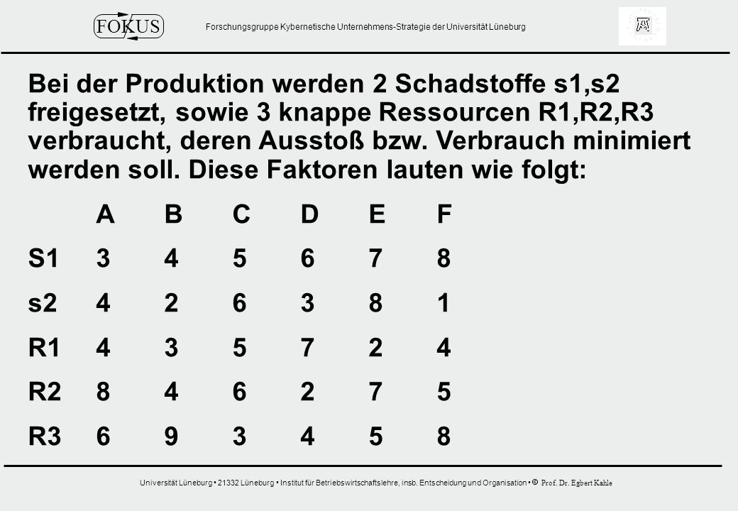 Bei der Produktion werden 2 Schadstoffe s1,s2 freigesetzt, sowie 3 knappe Ressourcen R1,R2,R3 verbraucht, deren Ausstoß bzw. Verbrauch minimiert werden soll. Diese Faktoren lauten wie folgt: