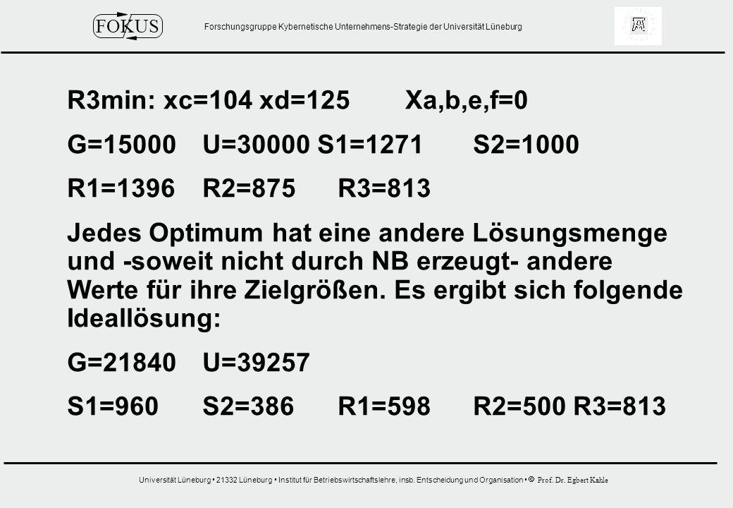R3min: xc=104 xd=125 Xa,b,e,f=0 G=15000 U=30000 S1=1271 S2=1000. R1=1396 R2=875 R3=813.