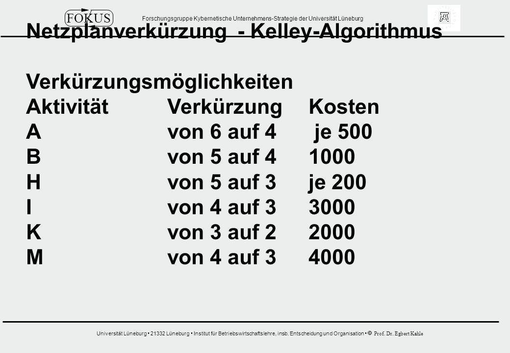 Netzplanverkürzung - Kelley-Algorithmus