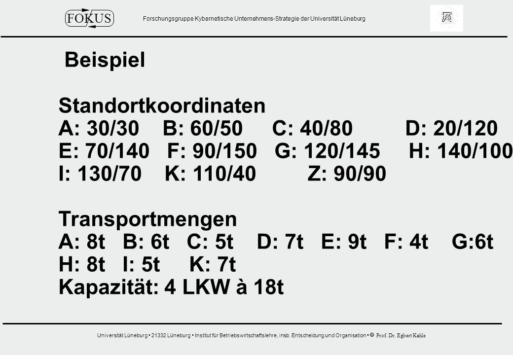 Beispiel Standortkoordinaten. A: 30/30 B: 60/50 C: 40/80 D: 20/120. E: 70/140 F: 90/150 G: 120/145 H: 140/100.