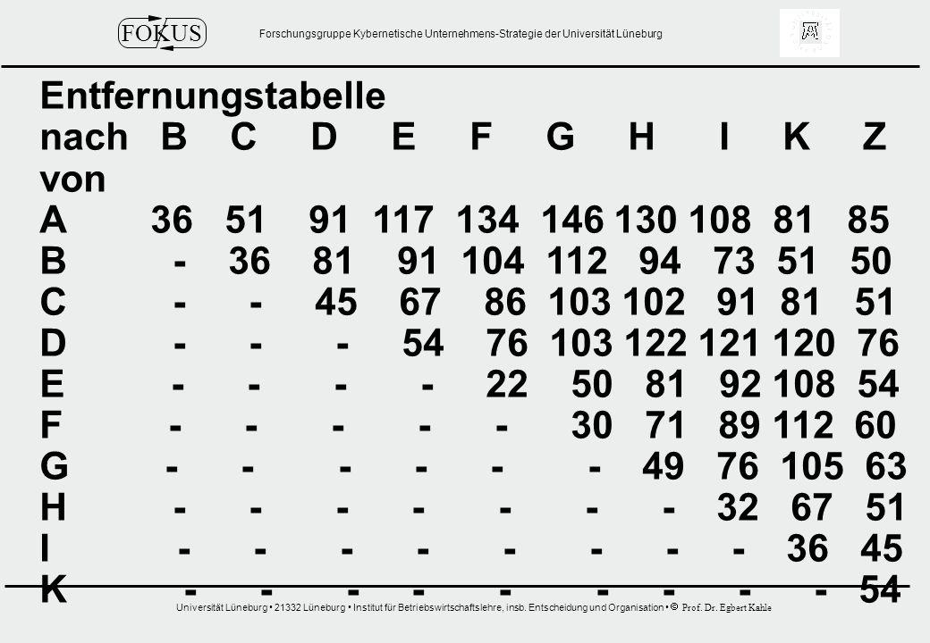 Entfernungstabelle nach B C D E F G H I K Z. von. A 36 51 91 117 134 146 130 108 81 85.
