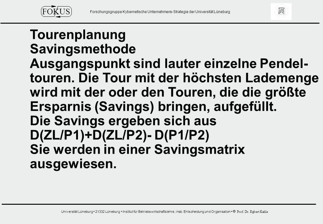 Tourenplanung Savingsmethode. Ausgangspunkt sind lauter einzelne Pendel- touren. Die Tour mit der höchsten Lademenge.