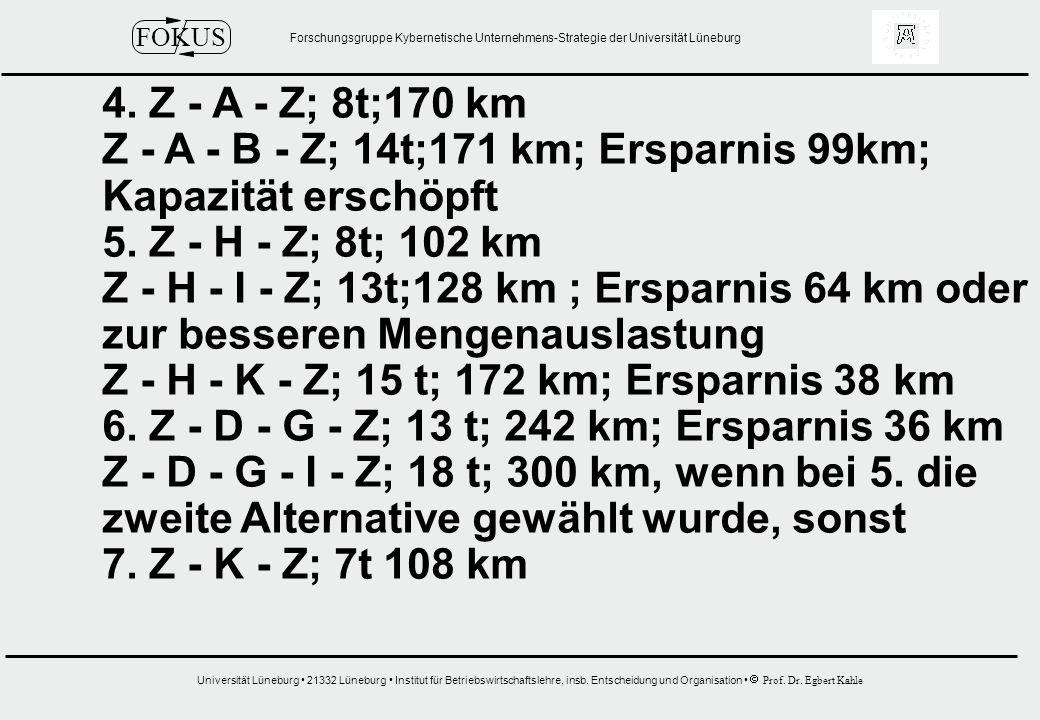 4. Z - A - Z; 8t;170 km Z - A - B - Z; 14t;171 km; Ersparnis 99km; Kapazität erschöpft. 5. Z - H - Z; 8t; 102 km.