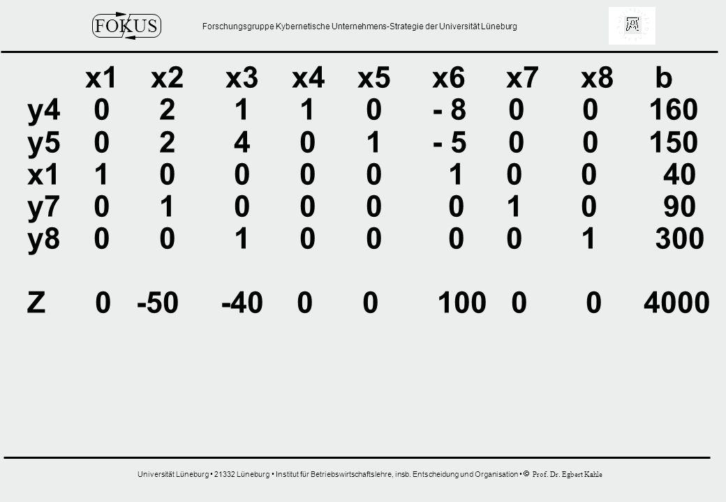 x1 x2 x3 x4 x5 x6 x7 x8 b y4 0 2 1 1 0 - 8 0 0 160.