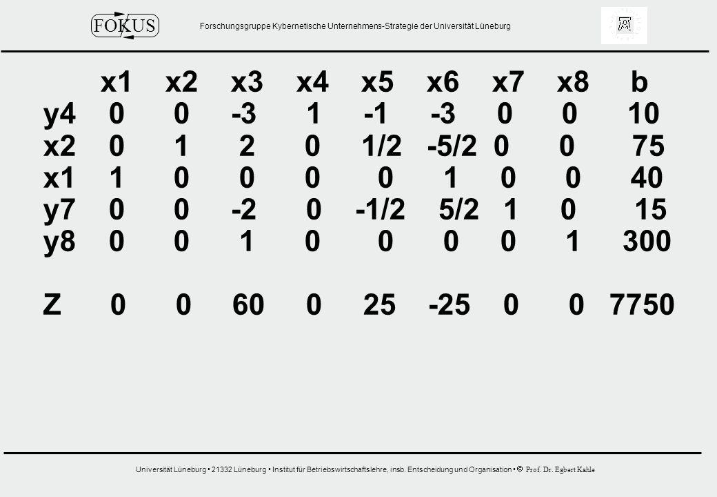 x1 x2 x3 x4 x5 x6 x7 x8 b y4 0 0 -3 1 -1 -3 0 0 10.