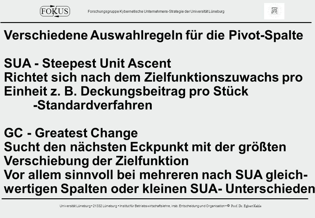 Verschiedene Auswahlregeln für die Pivot-Spalte