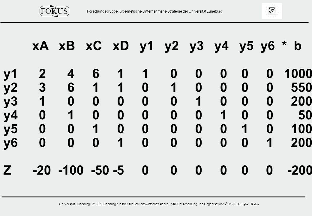xA xB xC xD y1 y2 y3 y4 y5 y6 * b y1 2 4 6 1 1 0 0 0 0 0 1000.